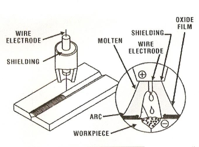 Tig Welder Diagram